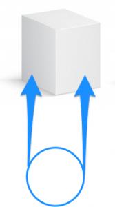 schéma d'éclairage d'une ring light