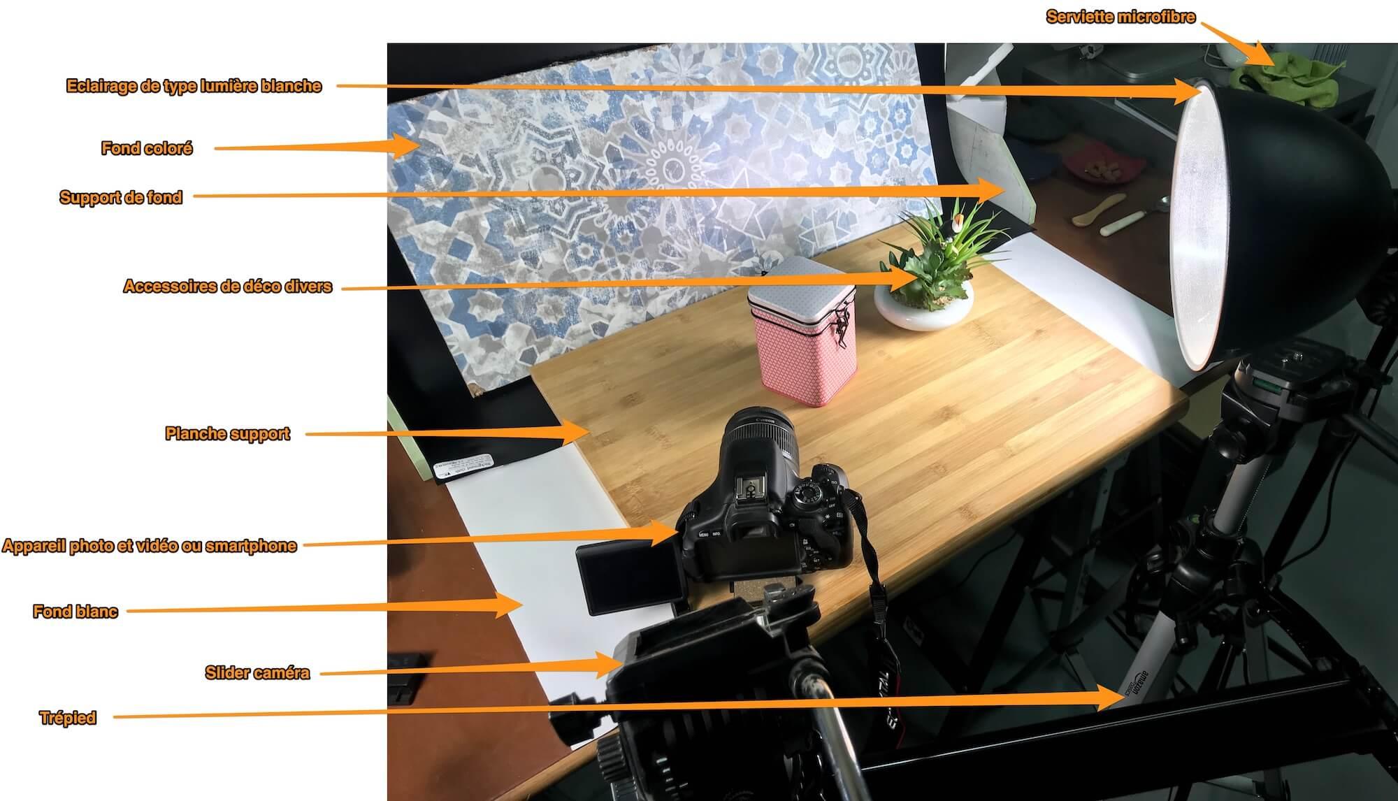 Exemple de set up pour faire de la vidéo de produit chez soi